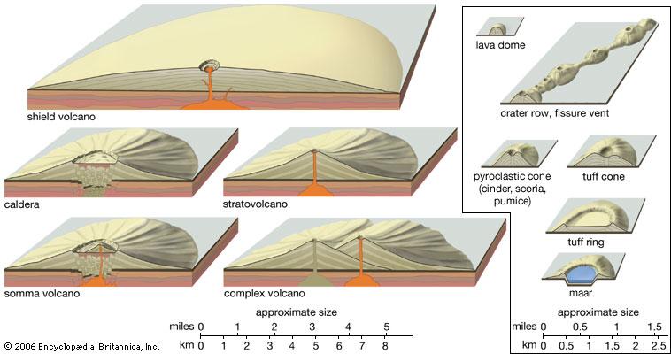 eng geol volcanic diag rh ukgeohazards info fissure vent volcano diagram Volcano Diagram with Labels